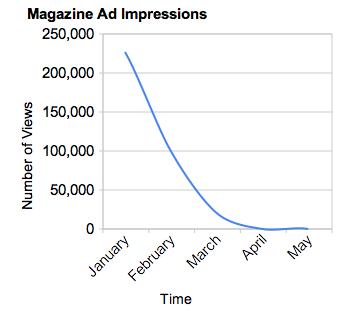 Magazine Ad.png