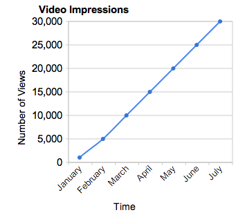 Video Views.png